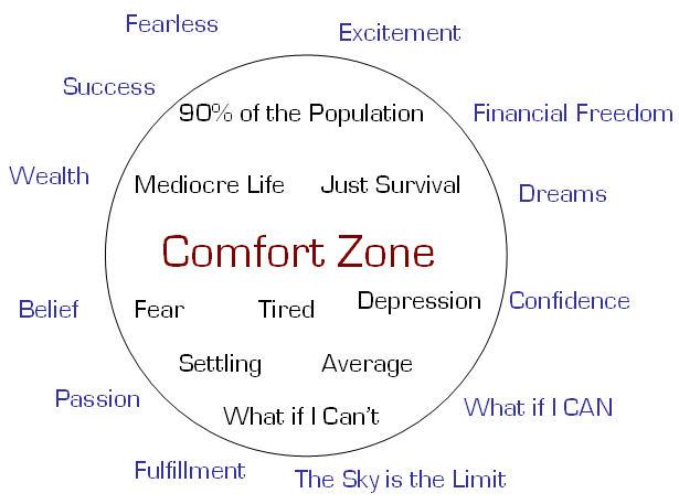 157147-your-comfort-zone.jpg